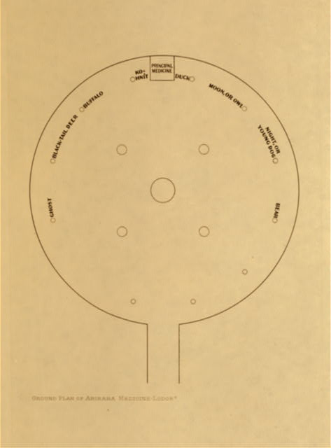 volume 5  facing: page  64 Ground plan of Arikara medicine-lodge