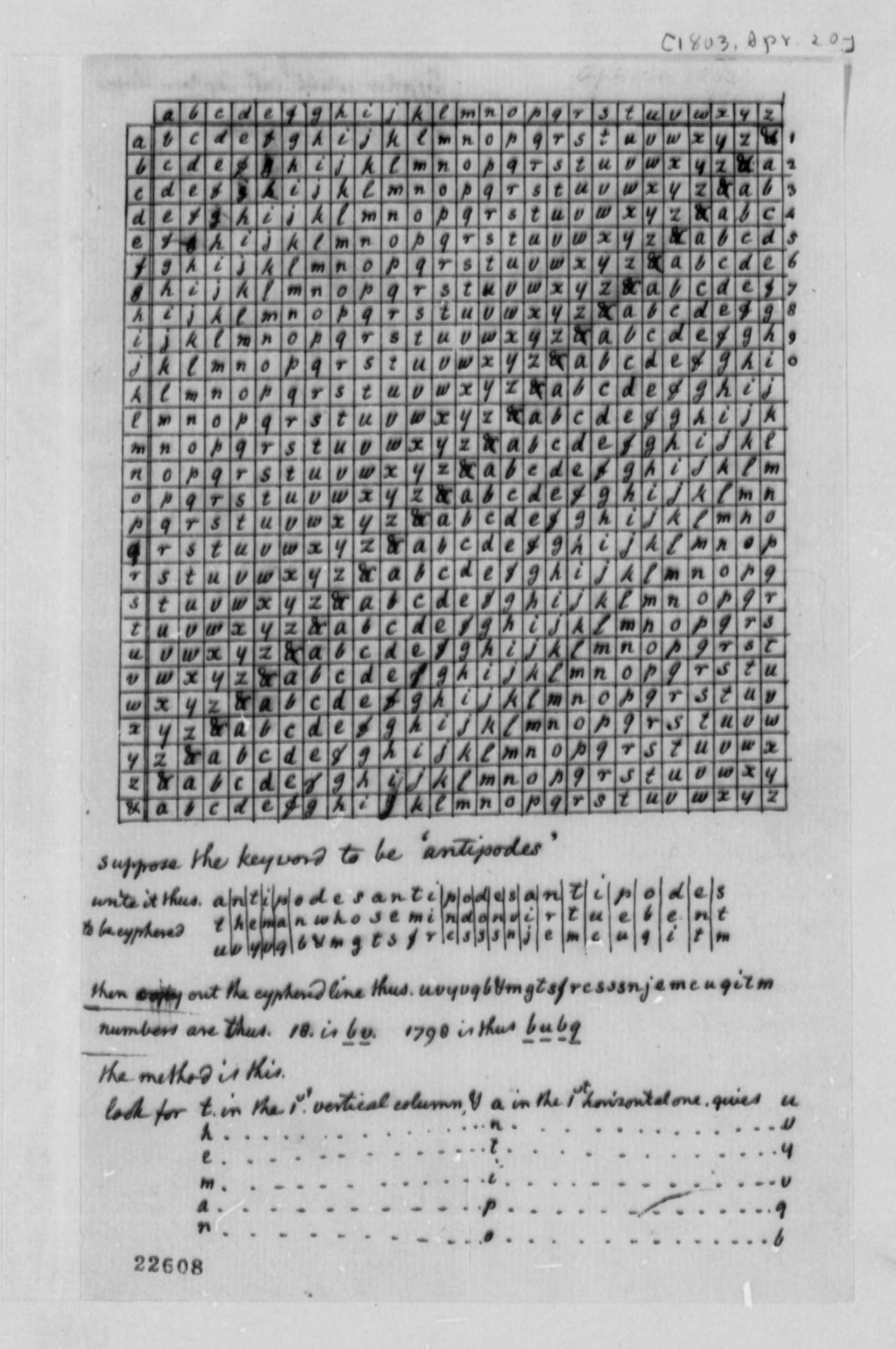 Jeffersons Cipher For Meriwether Lewis Thomas Jeffersons Monticello