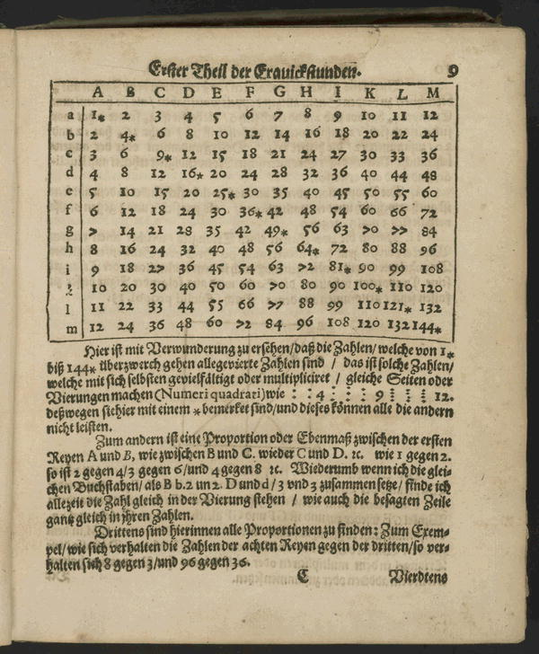 Image 39 of Deliciae physico